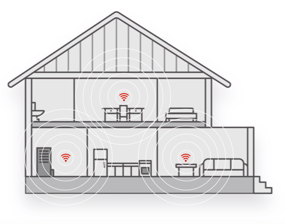 Mesh WiFi learns your home's layout to provide a strong signal where you need it.