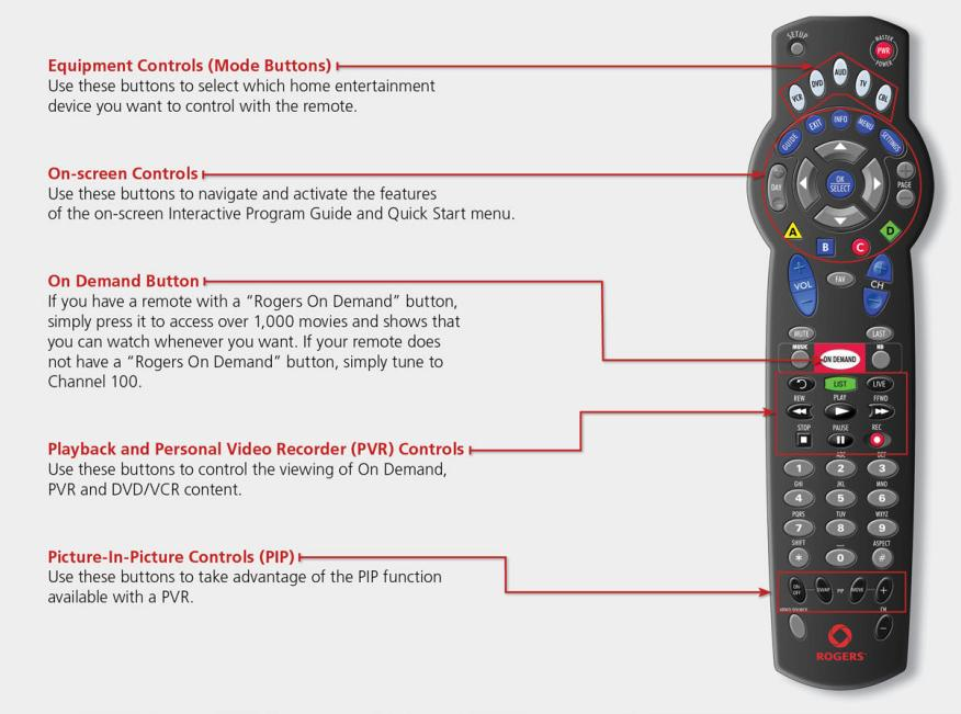 hook up free rogers cable By shutting off the bloated analog signal, rogers will free up room on its cable network for higher-speed internet services and eventually, 4k tv.