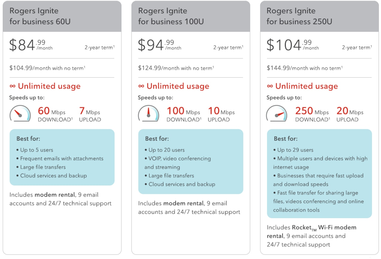 rogers business internet plans